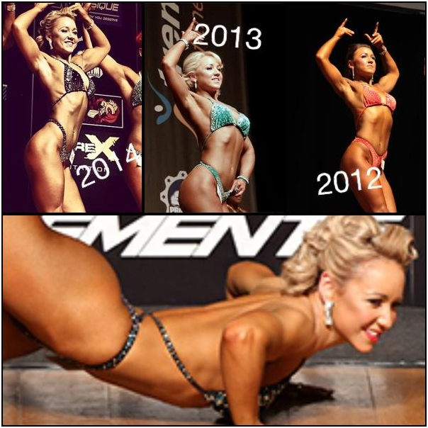 Fitness Model Competiton Plans in the UK & Ireland